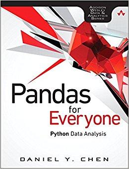 Best Pandas Books You Must Read