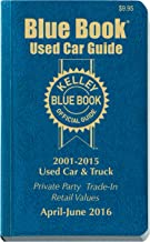 Best Automotive Books Reviewed & Ranked