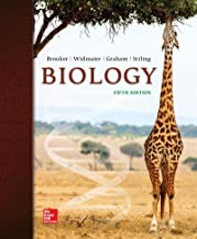 Best Biology Books Worth Your Attention