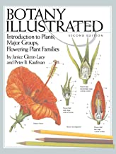Best Botany Books Everyone Should Read