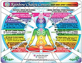 Best Chakras Books You Should Read