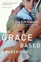 Best Christian Parenting Books Everyone Should Read