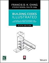 Best Construction Books Worth Your Attention