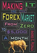 Best Forex Books: The Ultimate List