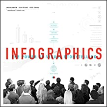 Best Infographic Books: The Ultimate Collection
