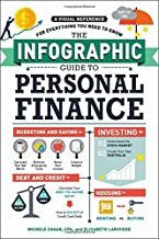 Best Personal Finance Books Everyone Should Read