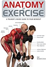 Best Personal Training Books Worth Your Attention