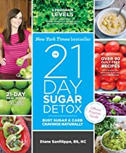 Best Sugar Detox Books Everyone Should Read